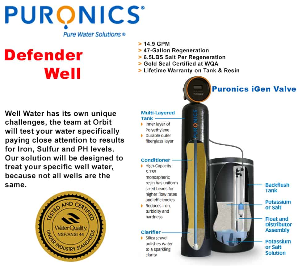 well water treatment iron filtration sulfur water